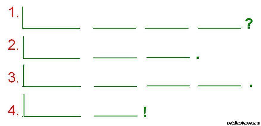 Схема слогов картинки